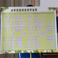 拼音字母表汉语拼音音节全表儿童小学生声母韵母拼读全表挂图海报