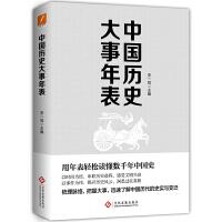 磨铁:中国历史大事年表