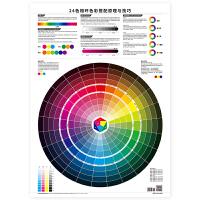 24色相环色彩搭配原理与技巧 三原色四色CMYK配调色海报/服装油漆涂料丝印油墨平面广告设计早教美术 儿童识色启蒙贴纸