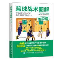 篮球战术图解:跑位篇