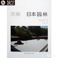 图解日本园林 日本专家编著 日式园林景观设计基础理论 庭院景观设计书籍