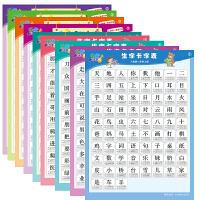 生字认识字无声挂图小学一年级上下册认字学习儿童人教版同步贴画
