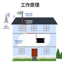 移�邮�C信�放大器增��接收器2G4G通�上�W加���U大三�W山�^山�^