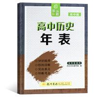 状元秘籍高中历史年表